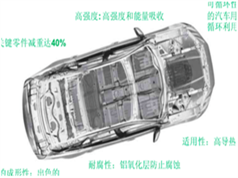 Case of die-casting fitting