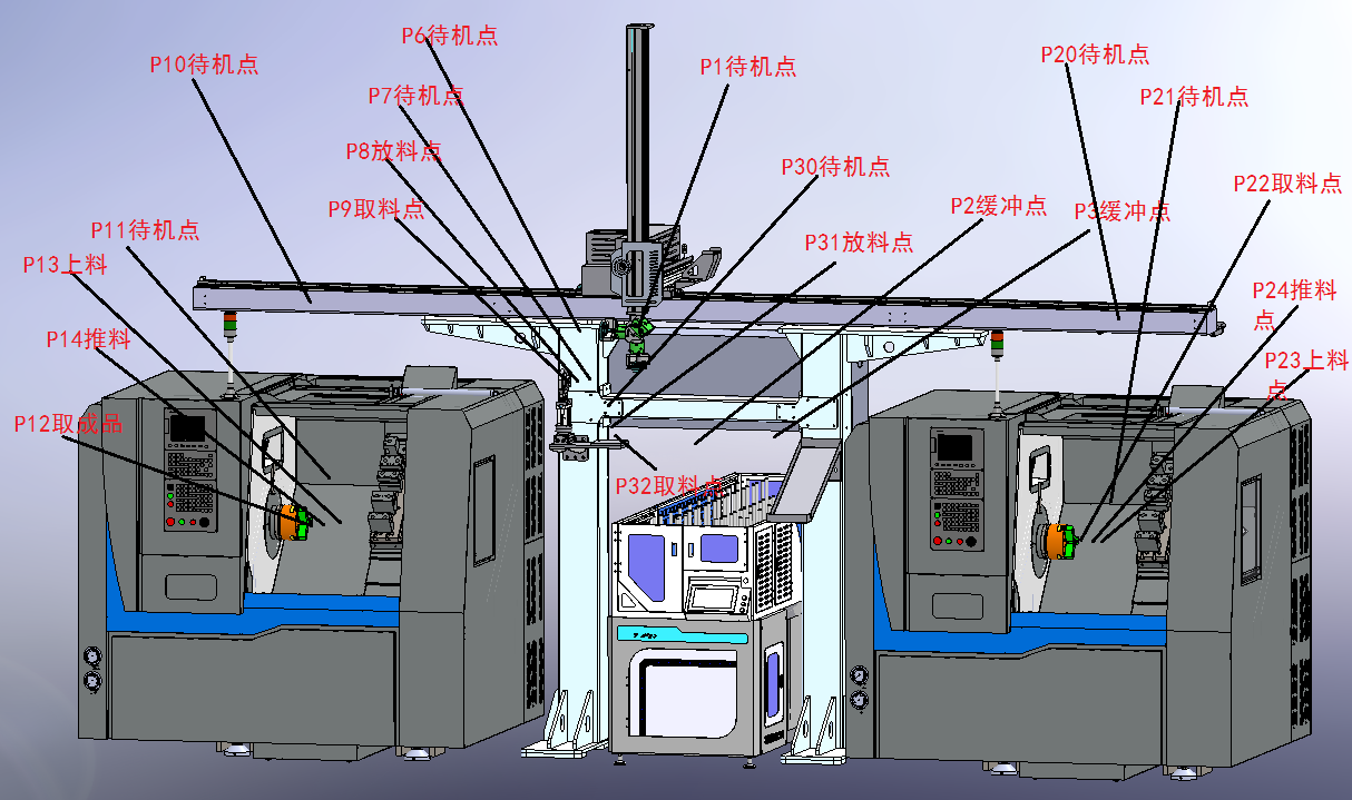 Gantry Type Structure Robot Application in 3 Axis